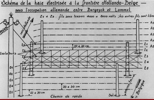 schéma barrière électrique